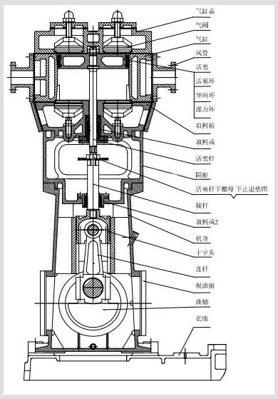 立式往复式真空泵内部结构图